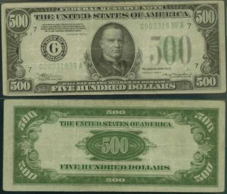 Us Currency photo