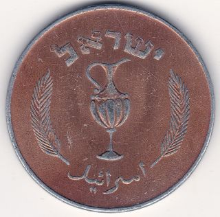 Coins World Middle East Israel Price And Value Guide