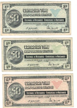 Paper Money: World - North & Central America - Canada - Canadian